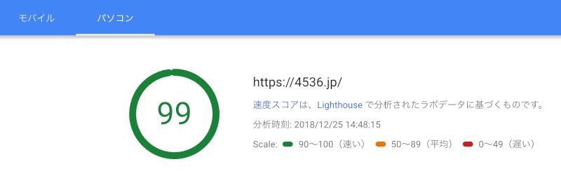 パソコンページの点数
